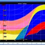 SailPlan Crossover Chart