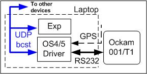DriverEthernet1